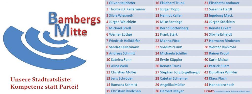 Stadtratsliste von Bambergs Mitte